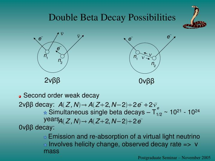 Second order weak decay
