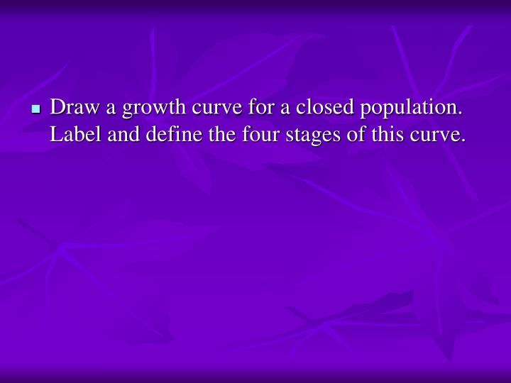 Draw a growth curve for a closed population.  Label and define the four stages of this curve.