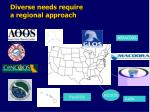 diverse needs require a regional approach