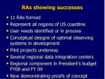 ras showing successes