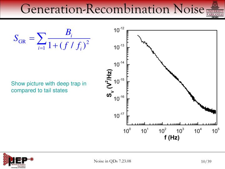 Generation-Recombination Noise