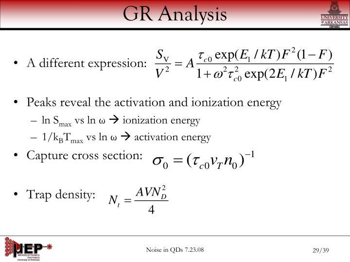 GR Analysis