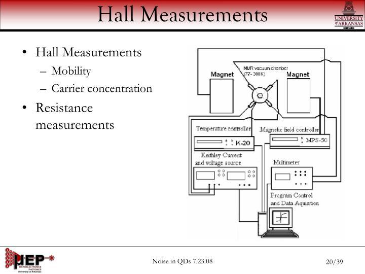 Hall Measurements