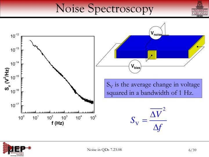 Noise Spectroscopy
