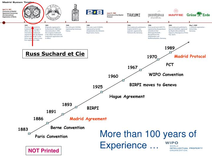 More than 100 years of experience