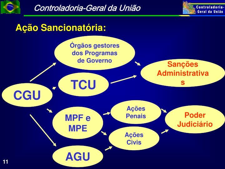 Órgãos gestores dos Programas de Governo