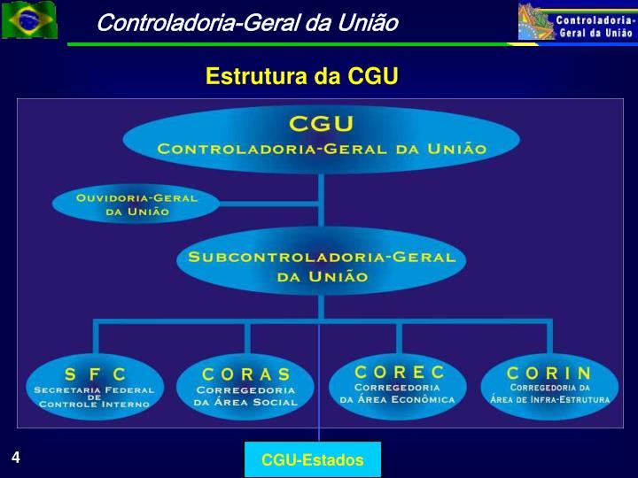 Estrutura da CGU