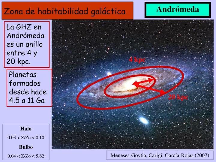 Zona de habitabilidad galáctica