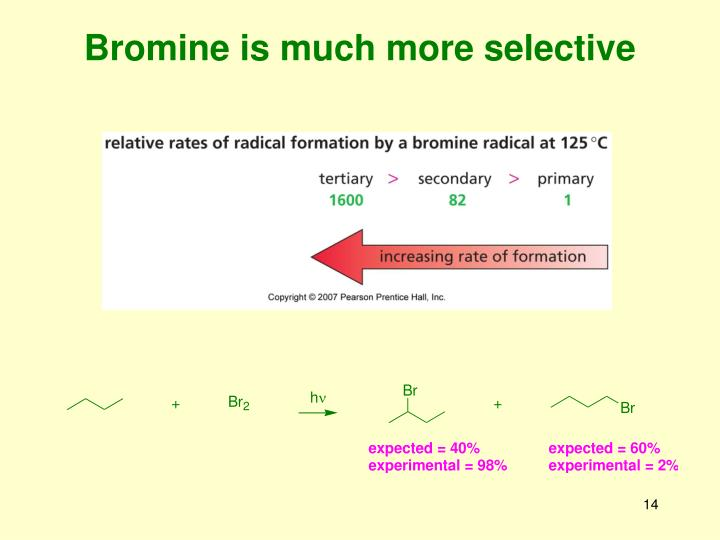 Bromine is much more selective