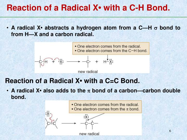 Reaction of a Radical X