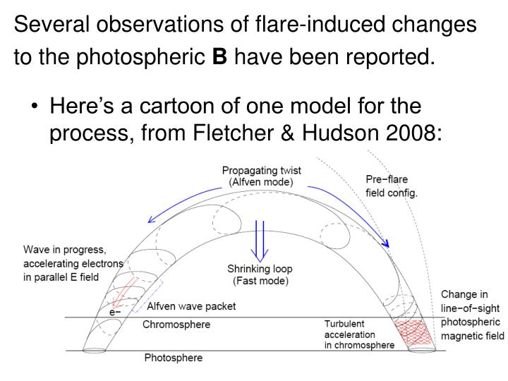 Several observations of flare-induced changes to the photospheric