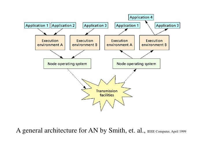 A general architecture for AN by Smith, et. al.,