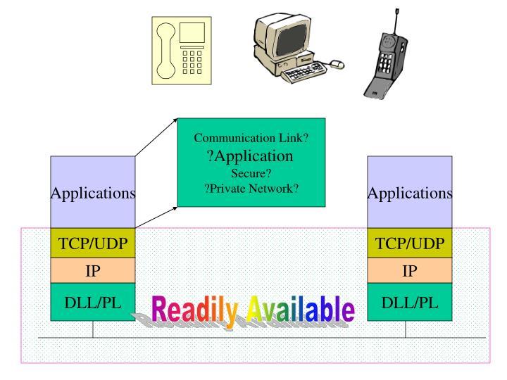 Communication Link?