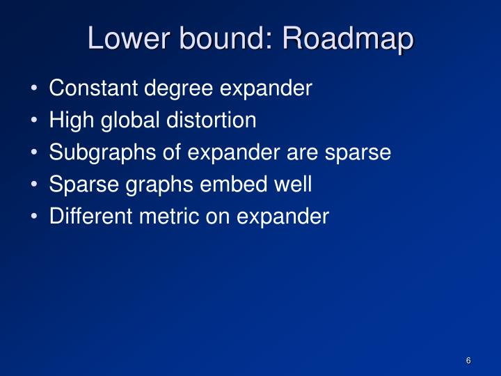 Lower bound: Roadmap