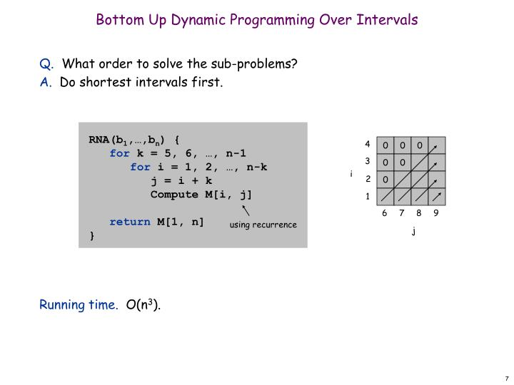 Bottom Up Dynamic Programming Over Intervals