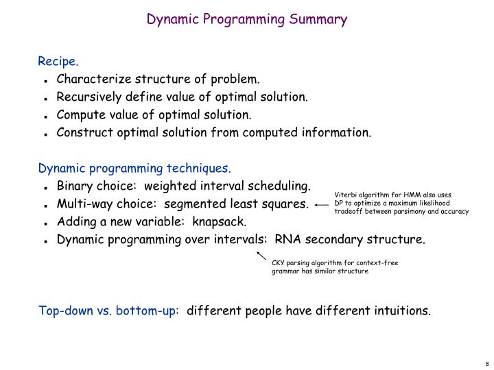 Dynamic Programming Summary