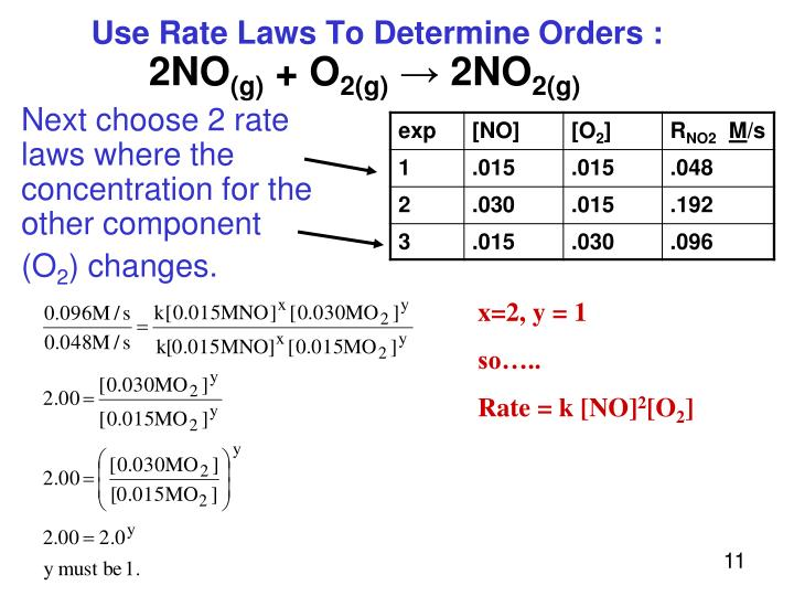 Use Rate Laws To Determine Orders :
