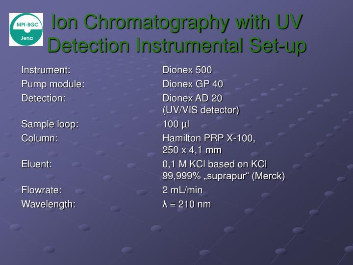Ion chromatography with uv detection instrumental set up