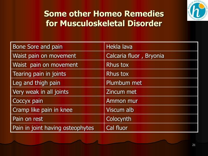Some other Homeo Remedies