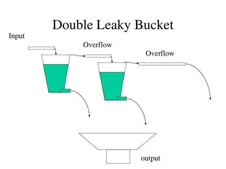 Double Leaky Bucket