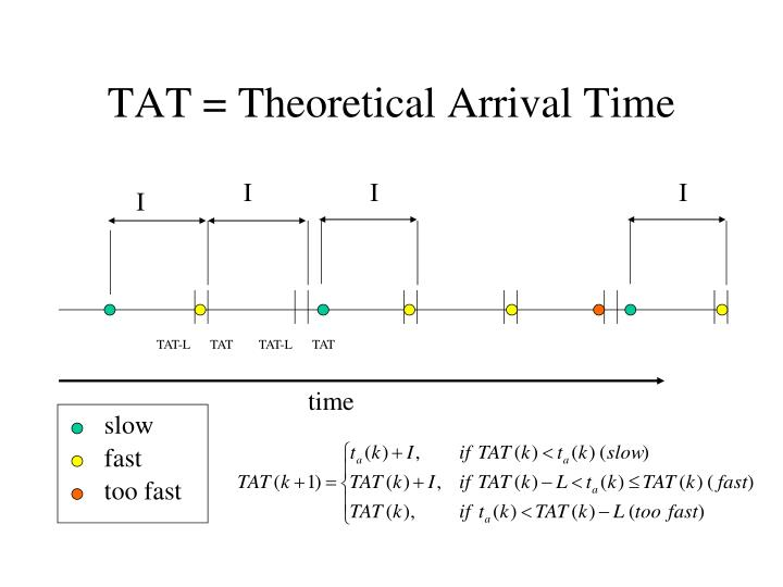 TAT = Theoretical Arrival Time