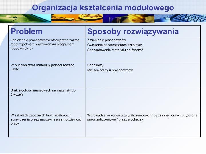 Organizacja kształcenia modułowego