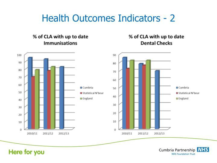 Health Outcomes Indicators - 2