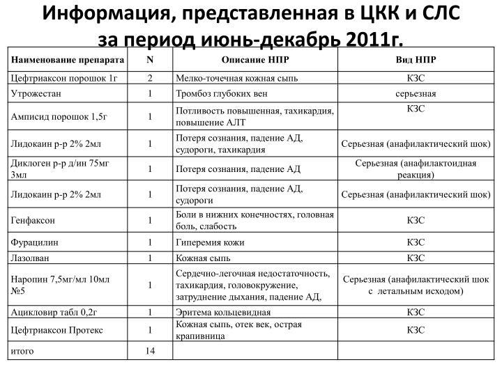 Информация, представленная в ЦКК и СЛС за период июнь-декабрь 2011г.