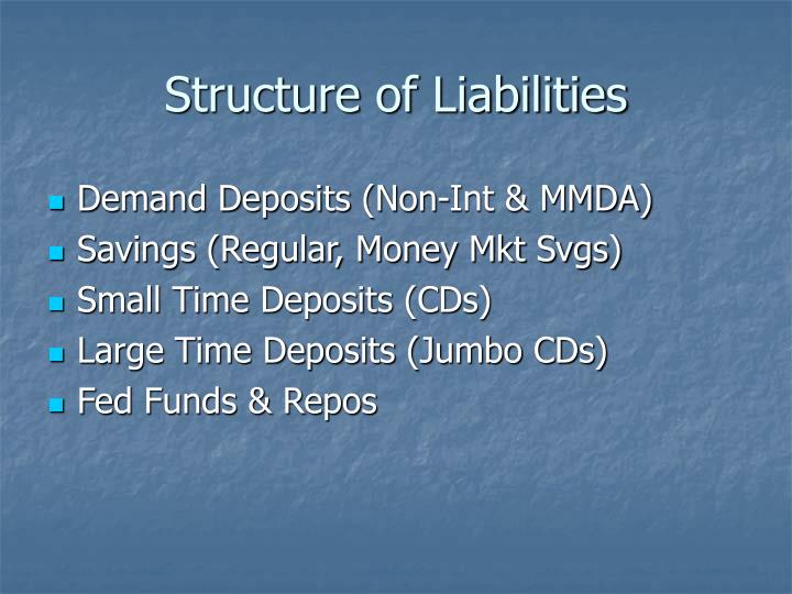 Structure of Liabilities
