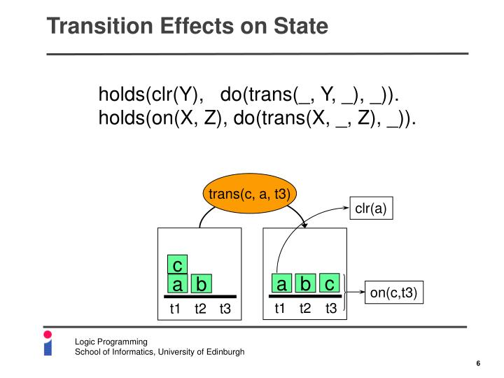 Transition Effects on State