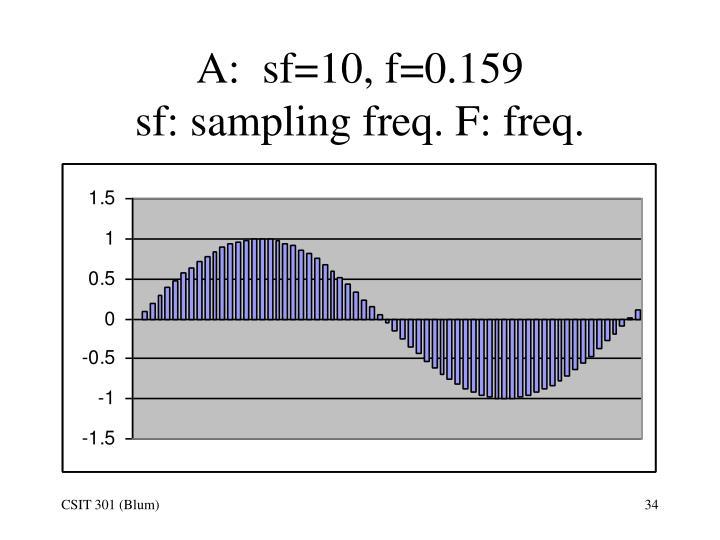 A:  sf=10, f=0.159