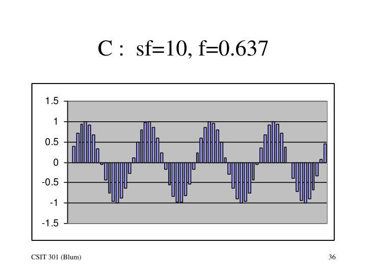 C :  sf=10, f=0.637