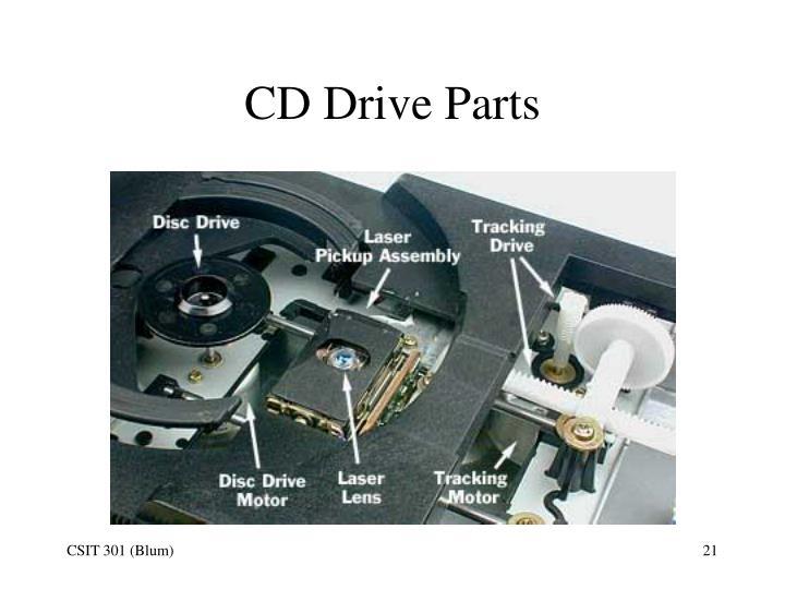CD Drive Parts