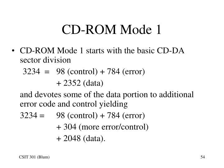 CD-ROM Mode 1