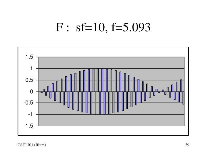 F :  sf=10, f=5.093