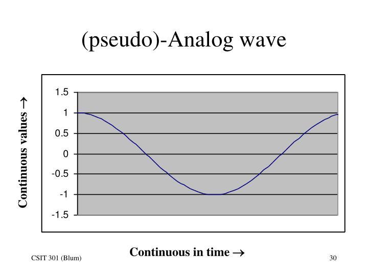 (pseudo)-Analog wave