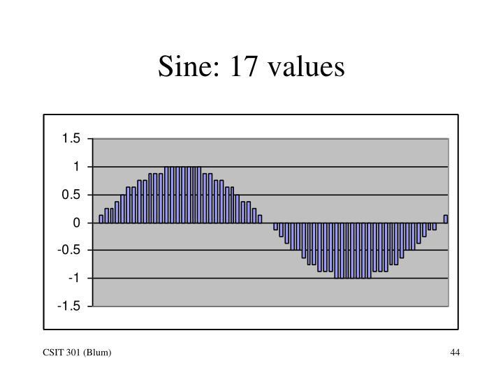 Sine: 17 values