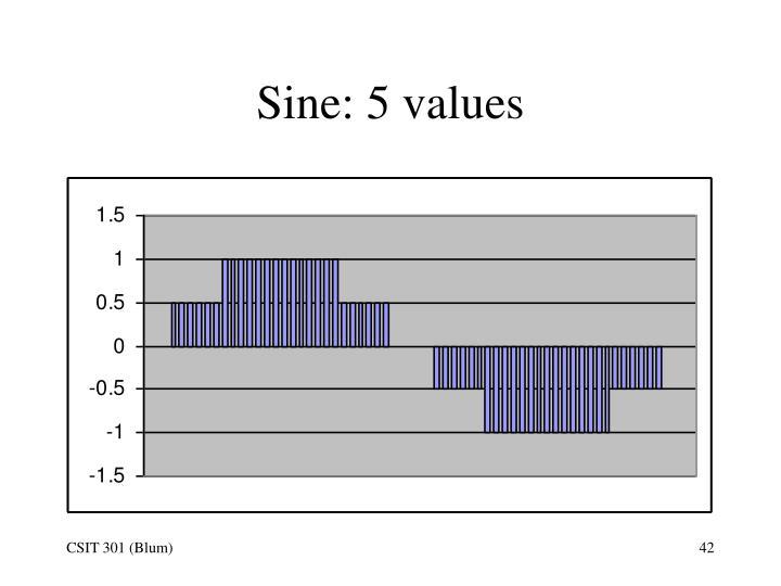 Sine: 5 values
