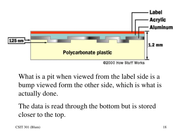 What is a pit when viewed from the label side is a bump viewed form the other side, which is what is actually done.