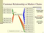 customer relationship as markov chains5