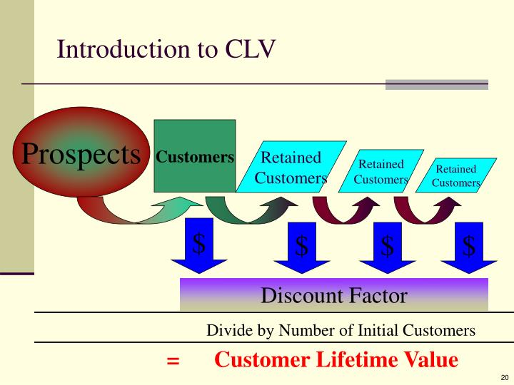 Introduction to CLV