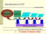 introduction to clv1
