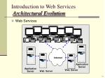 introduction to web services architectural evolution5