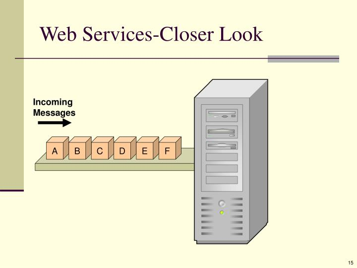 Web Services-Closer Look
