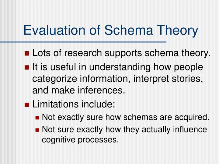 Evaluation of Schema Theory