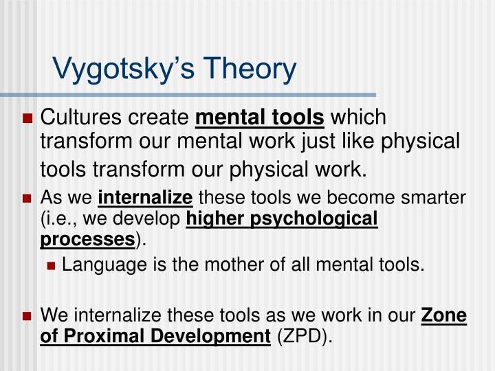 Vygotsky's Theory