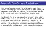 outcomes for gypsy roma and traveller children1