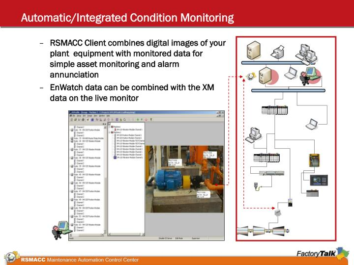 Automatic/Integrated Condition Monitoring
