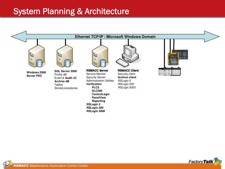 RSMACC Server