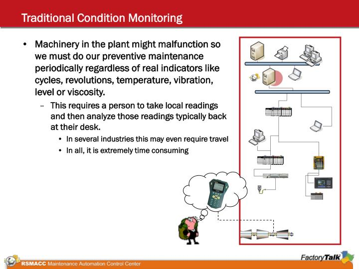 Traditional Condition Monitoring